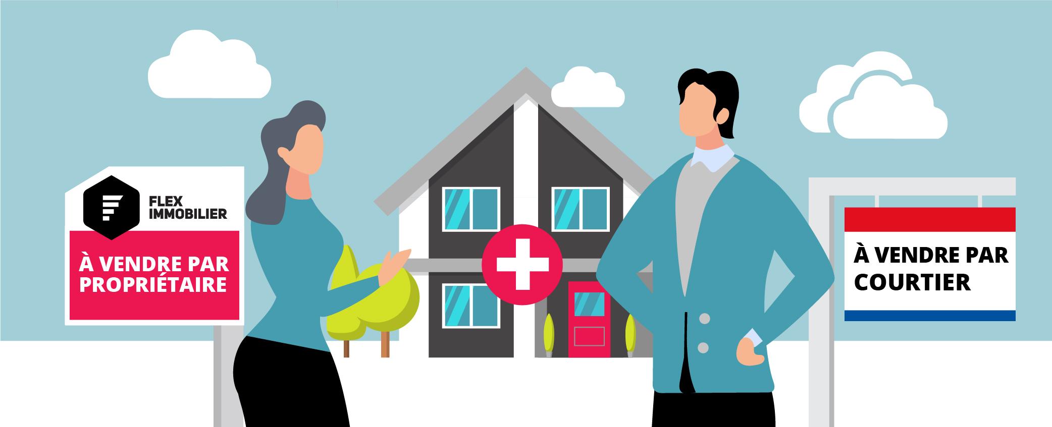 Fleximmobilier Maison à vendre ou à louer par propriétaire avec courtier Forfait Hybride