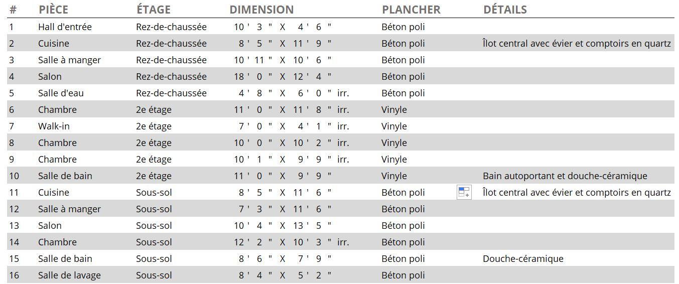 Dimensions des pièces